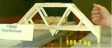 Physics Bridge Building Champions